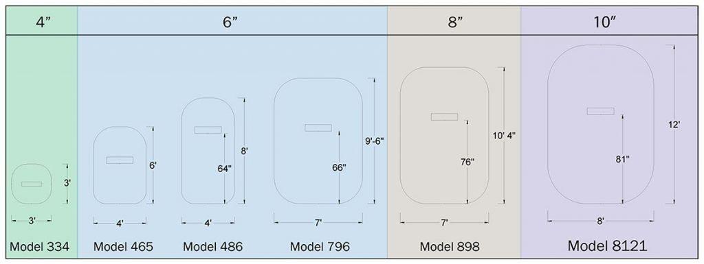 pitch pro mound size guide